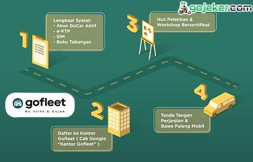 Cara Daftar GoFleet