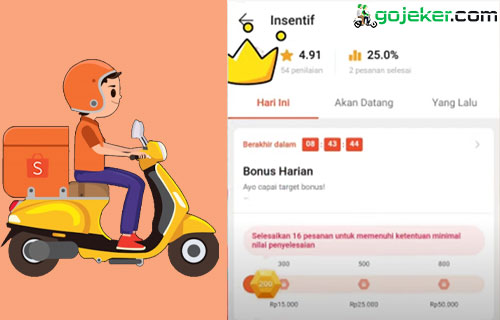 Cara Menaikkan Rating Driver Shopee Food