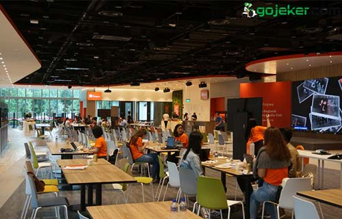 Jenis Layanan Kantor Shopee Food Bandung