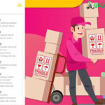 Arti Parcel Sedang Diproses di HUB Anteraja Wajib Untuk Diketahui